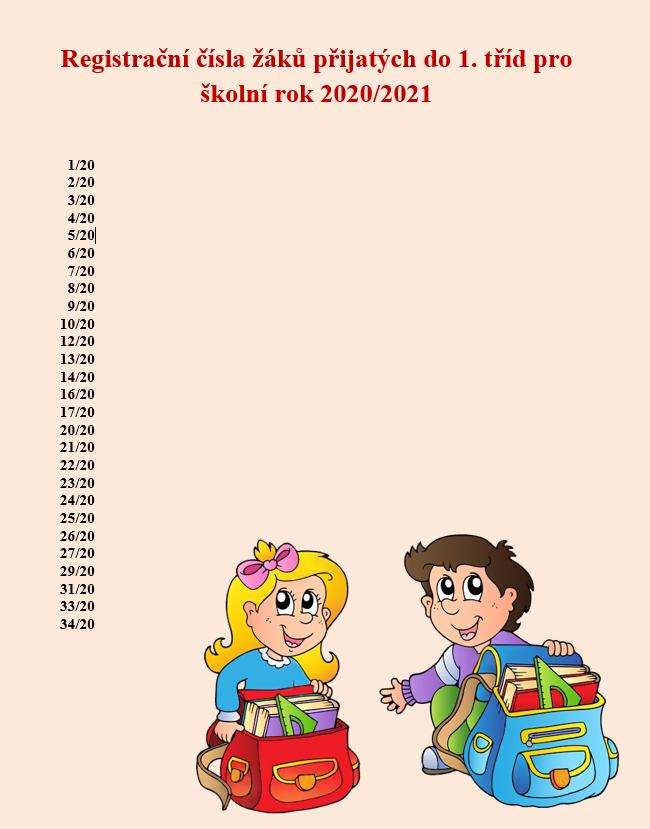 Obrázek Výsledky zápisu 2020/2021 -